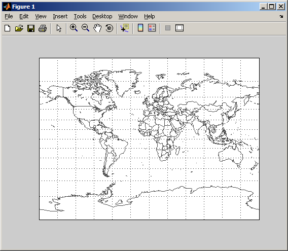 EZMILLER   easily plot a flat world map (Mapping Toolbox 2.x