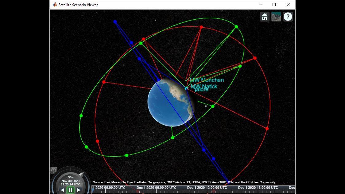 Vista 3D di scenari di satelliti.