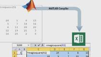 Condivisione di algoritmi e visualizzazioni MATLAB ® con gli utenti di Microsoft ® Excel ® che altrimenti non utilizzerebbero MATLAB. Questa condivisione senza royalty è facilitata da MATLAB Compiler™.