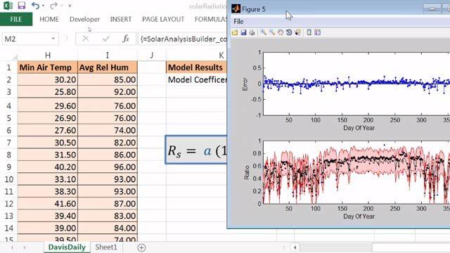 Formula del coefficiente per l'analisi solare e output grafico da un add-in di Excel creato e condiviso con MATLAB Compiler.