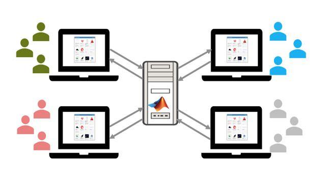 Ospita e condividi app web con MATLAB Web App Server.