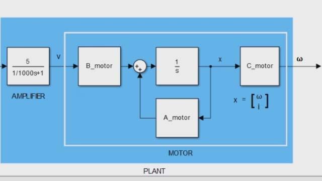 Crea e analizza modelli stato-spazio utilizzando MATLAB e Control System Toolbox. I modelli stato-spazio vengono usati comunemente per la rappresentazione di sistemi lineari tempo-invariante (LTI).