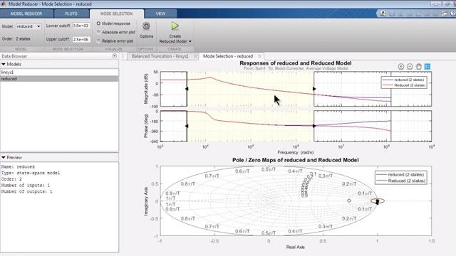 Approssima un modello Simulink non lineare con un modello lineare di ordine basso.