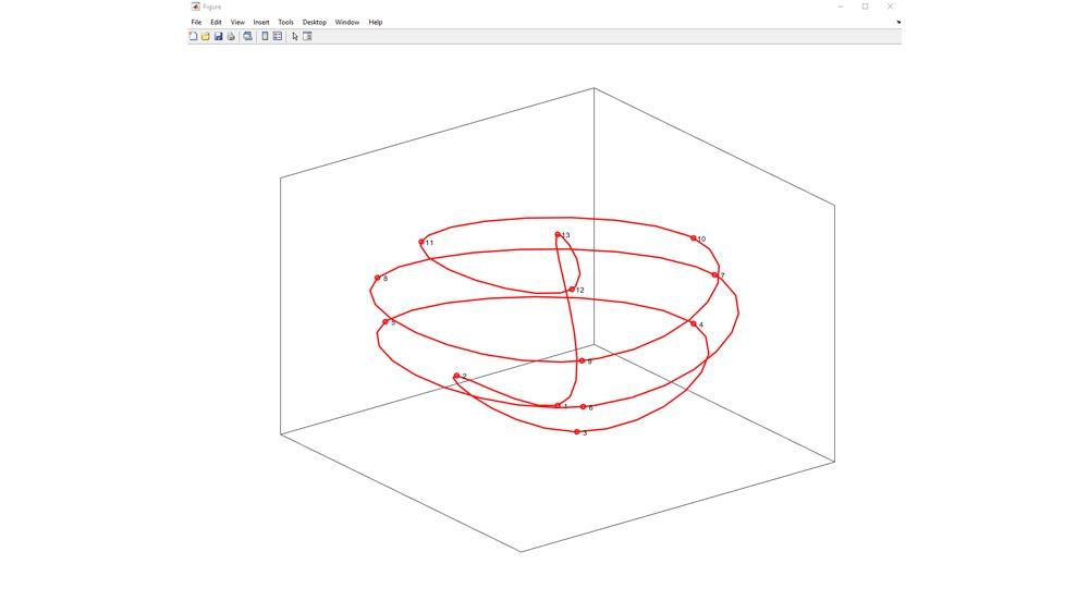 Spline 3D.