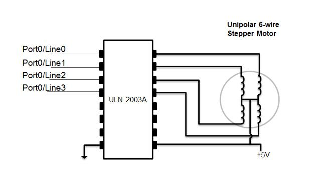 Questo esempio mostra come controllare un motore passo-passo utilizzando porte di output digitali.