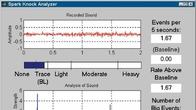Ford Motor Company ha usato Data Acquisition Toolbox per eseguire analisi live sulla qualità del suono calibrando i motori.