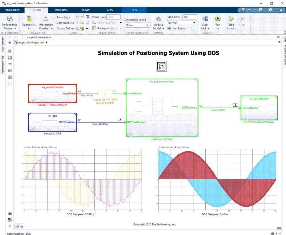 Due grafici che mostrano i risultati della simulazione di un sistema di posizionamento.