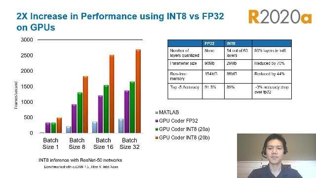 Scopri come quantizzare, calibrare e convalidare reti neurali profonde in MATLAB mediante un approccio white box per realizzare compromessi tra performance e precisione, quindi distribuisci la DNN quantizzata su una GPU embedded e su una scheda hardware FPGA.
