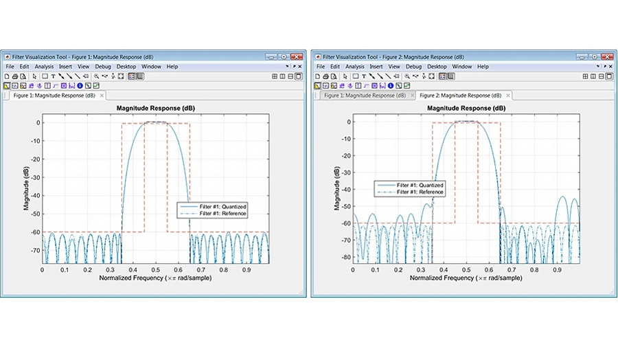 Progettazione e analisi di filtri a virgola fissa