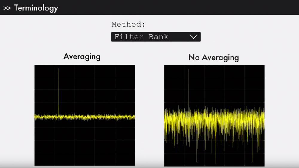 Video: Perché utilizzare un banco di filtri basato su channelizer per l'analisi spettrale?
