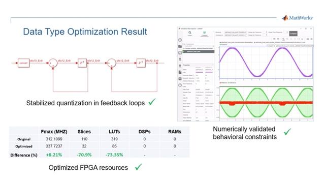 Utilizza la feature per l'ottimizzazione dei tipi di dati in Fixed-Point Designer per trovare tipi di dati ottimali per l'implementazione efficiente su un FPGA che soddisfino le restrizioni sul comportamento numerico del tuo sistema.