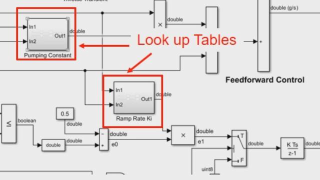 Usa la capacità di ottimizzazione della tabella di lookup in Fixed-Point Designer per approssimare una funzione o un blocco esistente. Puoi inoltre comprimere le tabelle di lookup nel tuo progetto per ridurre l'utilizzo della memoria RAM.