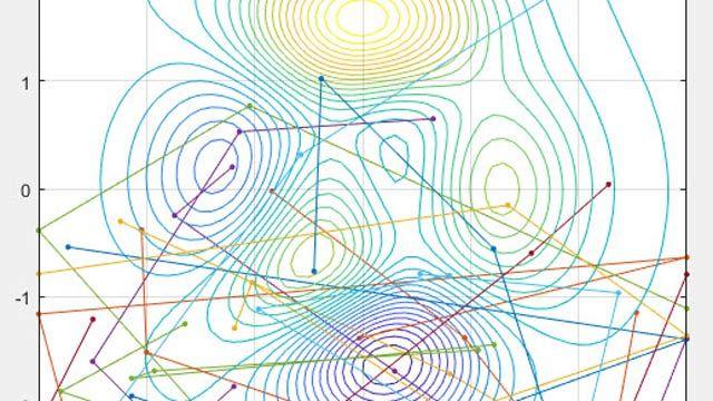 Percorso a cinque movimenti per particella