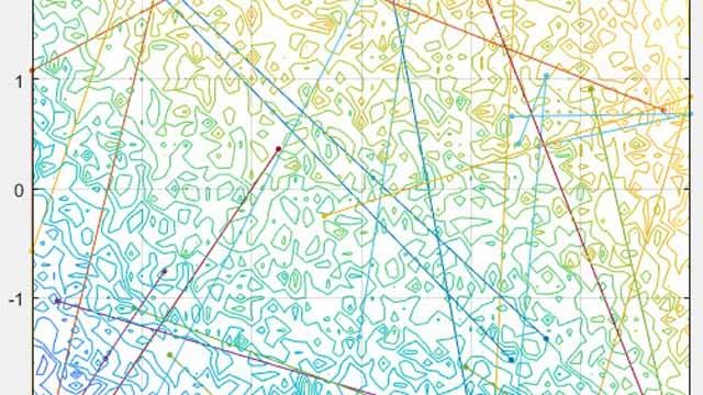 Opzioni degli sciami di particelle