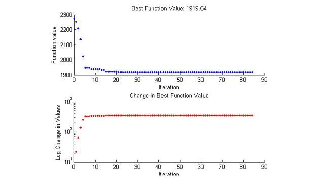 Funzione di plottaggio personalizzata per la ricerca per pattern