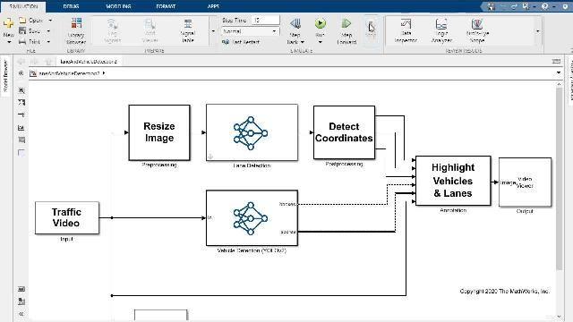 Esegui simulazioni di rilevatori di corsia e veicoli usando reti di deep learning in Simulink su GPU NVIDIA. Con lo stesso modello Simulink, genera codice CUDA ottimizzato usando cuDNN o TensorRT da destinare a GPU come le piattaforme NVIDIA Tesla e NVIDIA Jetson.