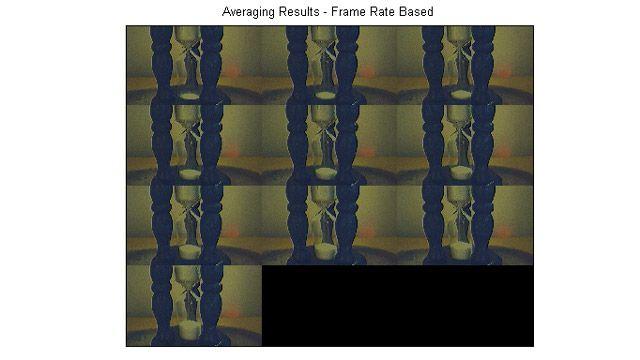 Montaggio di immagini create tramite attivazione dopo un ritardo di frame, acquisizione di 5 frame e successivo calcolo della media dei frame.
