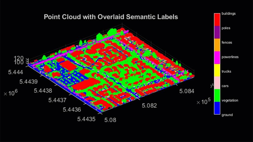 Aerial lidar data segmented into buildings, vegetation, ground, and other elements.