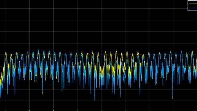 Simulazione di canali di propagazione.