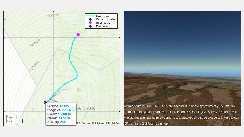 Visualizzazioni di mappe 2D e 3D