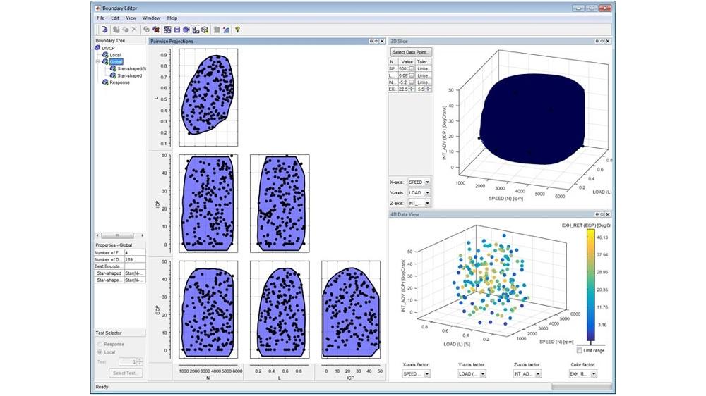 Uso di Boundary Editor per definire e visualizzare l'area praticabile per il test e le condizioni di test associate.