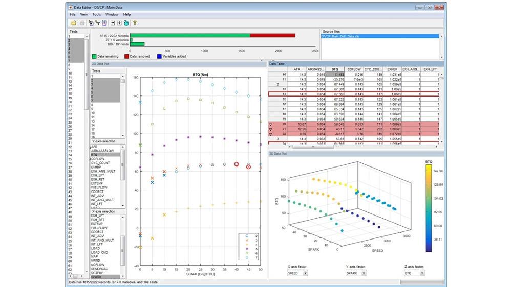 Utilizzo di Data Editor per selezionare un subset di test e visualizzare i dati in formati diversi: un grafico 2D, un grafico 3D e una tabella.