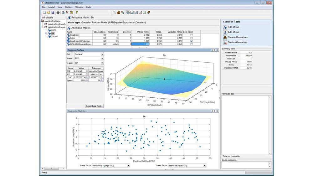 Uso dell'app MBC Model Fitting per il fitting e la valutazione di tipi di modelli diversi per un motore ad accensione comandata.