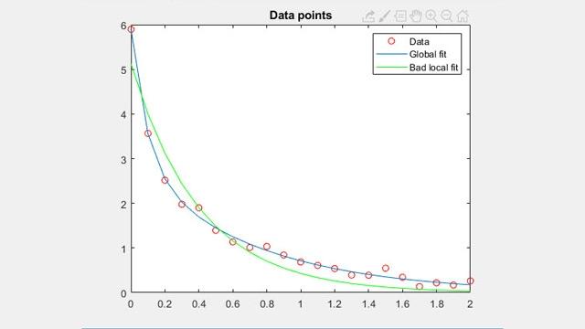 Fitting dei dati non lineari
