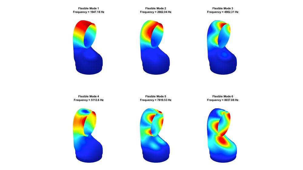 Prime sei forme modali di un braccio robotico.