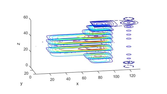 Piani grafici di un contorno in 3D.