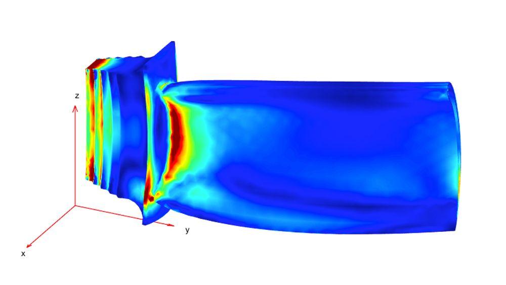 Distribuzione dello stress in presenza di carichi meccanici e termici combinati.