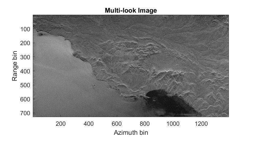 Satellite con radar rivolto verso terra per la generazione di un'immagine mediante tecniche SAR.