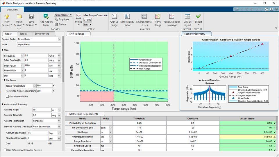 L'app Radar Designer con progettazione attiva mostrata con requisiti, grafico a semaforo e grafici del modello.