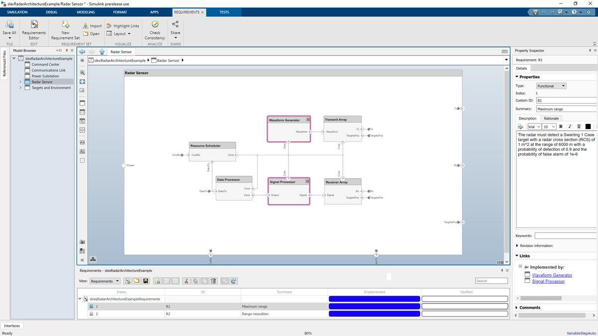 System Composer con progettazione radar e pannello che mostra lo stato dei requisiti.