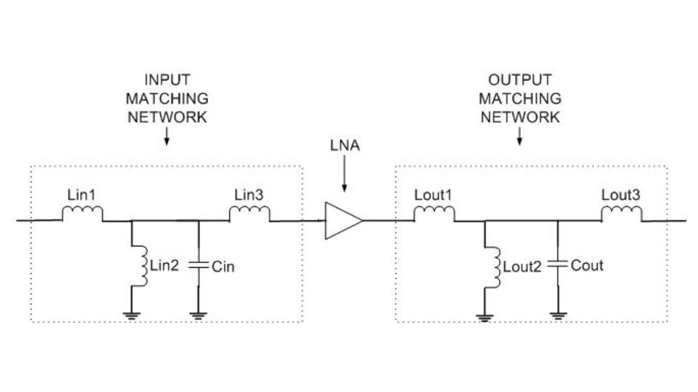 Progettazione di una rete di adattamento con componenti concentrati.