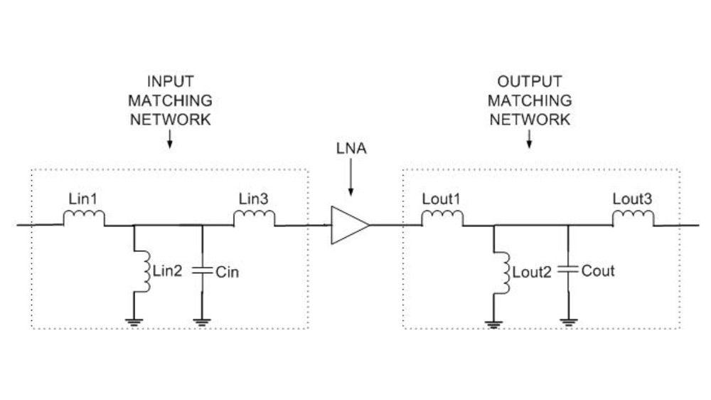 Progettazione di una rete di corrispondenza con componenti concentrati.