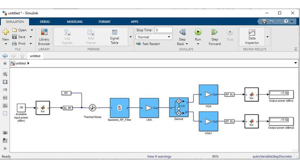 Modello circuit envelope generato automaticamente con l'app RF Budget Analyzer.