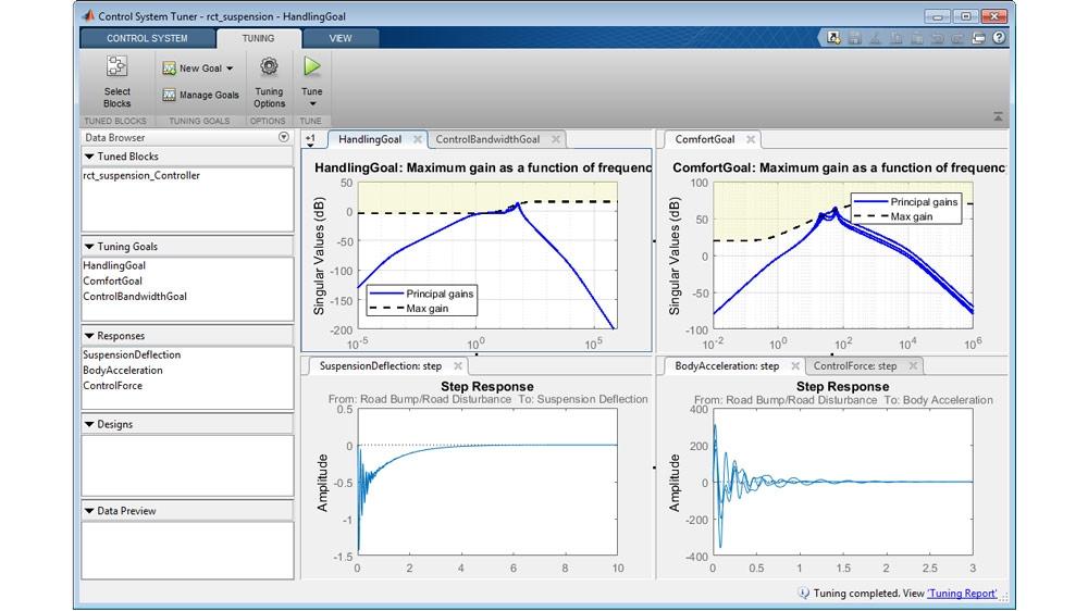 Control System Tuner con multiple variazioni di parametri (risposta tarata).