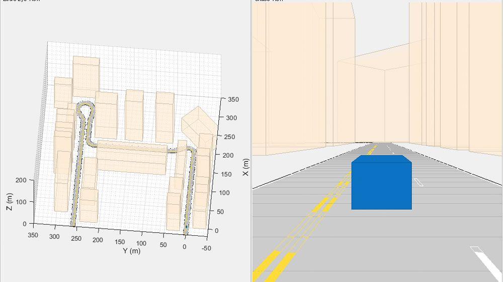Localizzazione di un ego-vehicle usando l'odometria visuale inerziale in un ambiente non riconosciuto dal GPS.