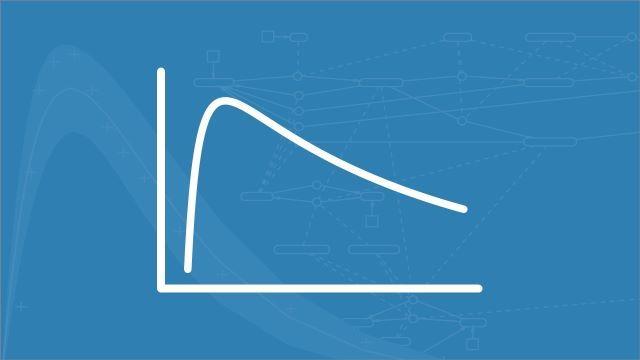Questo video dimostra come simulare un modello in SimBiology nell'app SimBiology Model Analyzer.