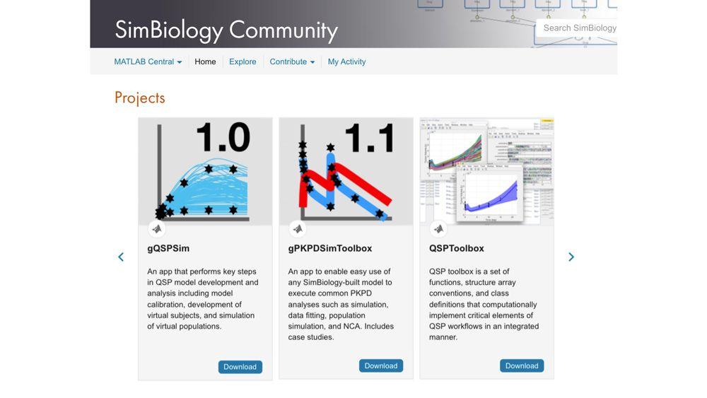 Strumenti creati dalla community, disponibili nella SimBiology Online Community.