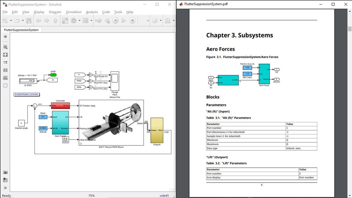 Report della descrizione di progettazione di un sistema (SSD) da un modello.