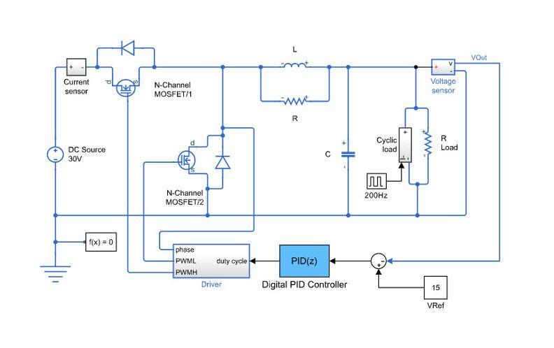 Controllo di motori elettrici ed elettronica di potenza