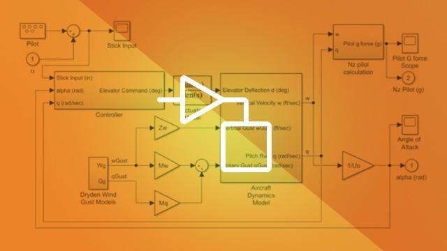 Scopri le basi di Simulink con Simulink Onramp - un tutorial introduttivo pratico e breve.