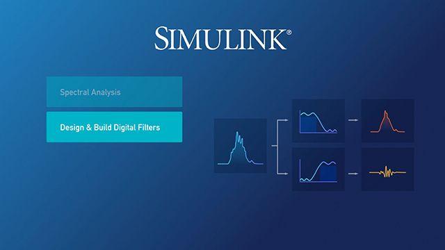 Acquisisci i concetti di base dell'utilizzo di Simulink per creare un sistema di elaborazione di segnali. Analizza segnali, progetta filtri e crea un algoritmo per ottimizzare la potenza generata da una rete di energia solare.