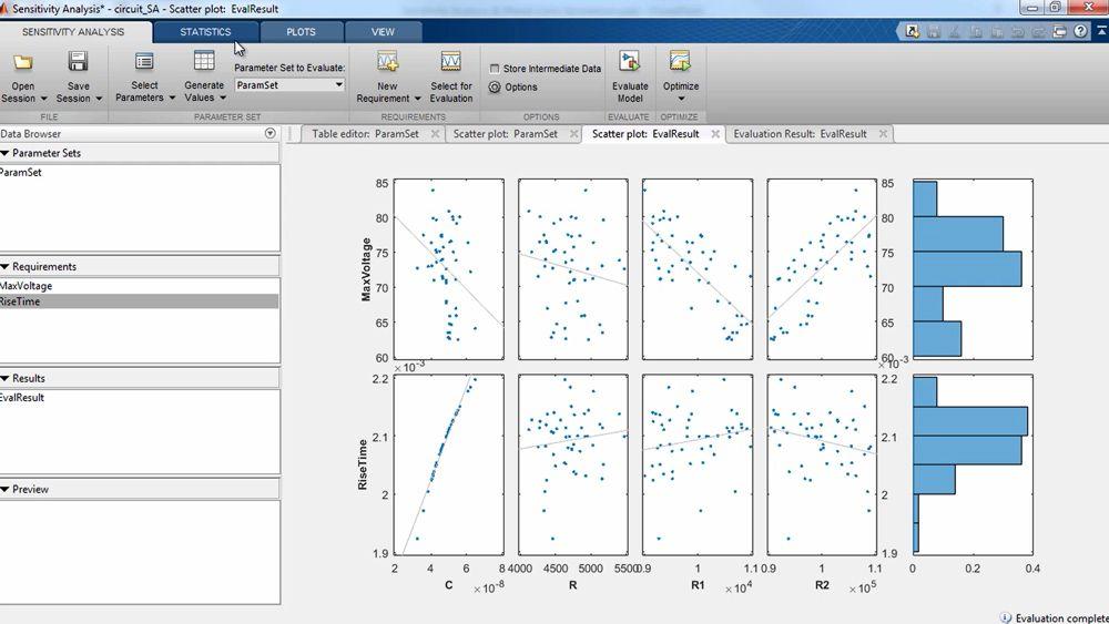 Analisi di sensibilità e simulazioni Monte Carlo per un modello di circuito elettrico