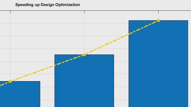 Aumento delle prestazioni delle attività di ottimizzazione dei progetti grazie a funzionalità come quelle offerte da Simulink