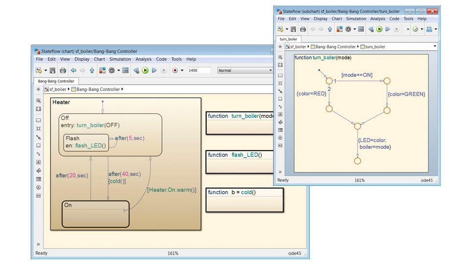 Diagramma Stateflow che definisce la logica di un sistema di controllo della temperatura di una caldaia. Il diagramma utilizza funzioni grafiche (destra) per implementare gli algoritmi di utility chiamati dal sistema di riscaldamento (sinistra).
