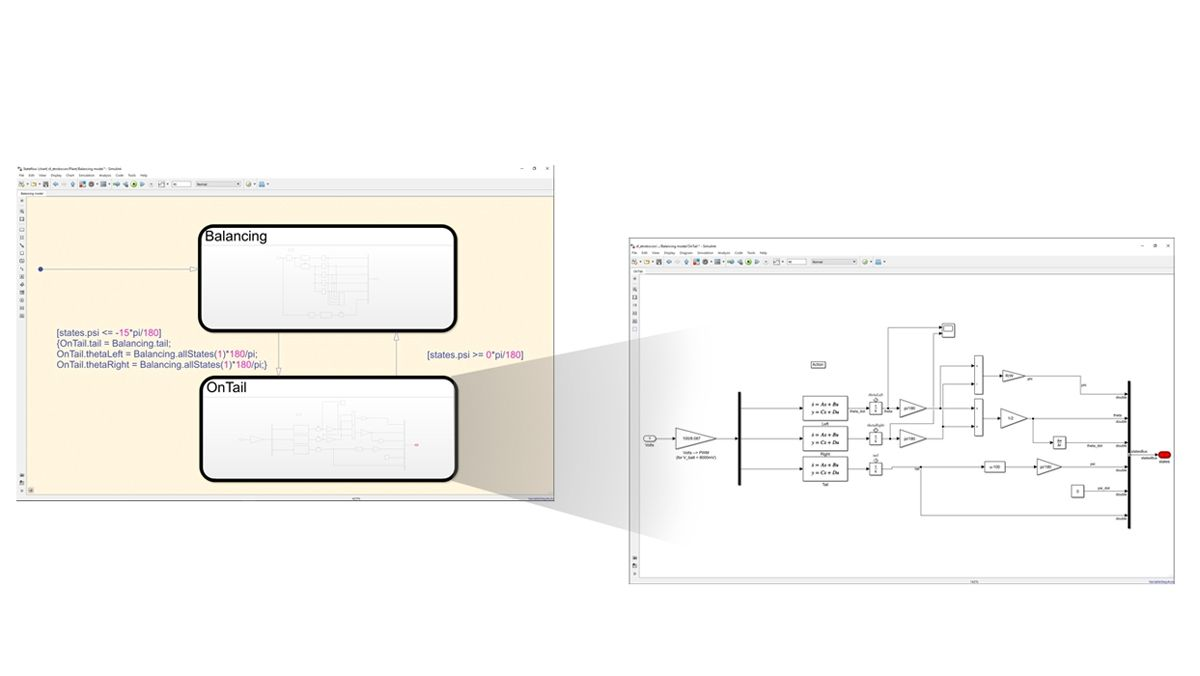 Puoi modellare la logica in Stateflow per richiamare algoritmi Simulink e MATLAB in modo periodico o continuo.