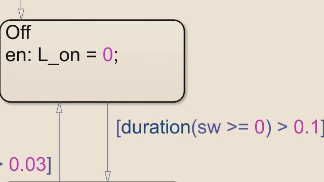 Esprimi in modo più conciso la logica delle macchine a stati mediante gli operatori di durata e tempo trascorso in Stateflow.